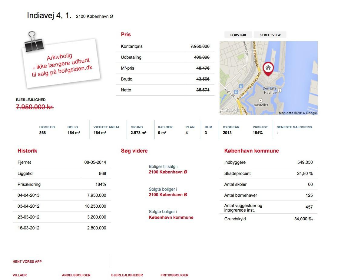 """""""Indiavej 4, 1. - 2100 København Ø - Ejerlejlighed tidligere til salg på 164 m² - se mere her - Boligsiden.dk - Boligsiden.dk"""""""